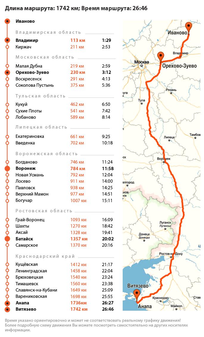 Схема маршрута Иваново –