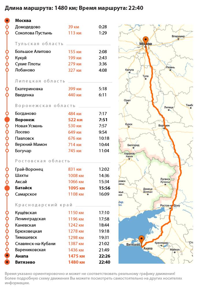 Схема маршрута Москва - Анапа
