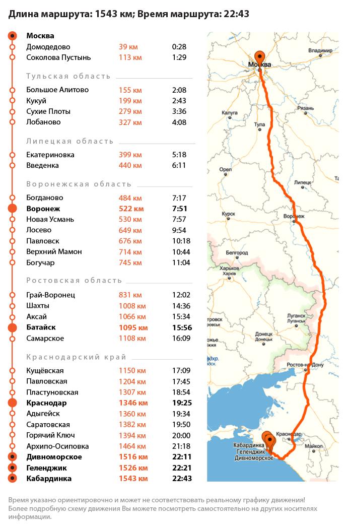 Схема маршрута Москва -
