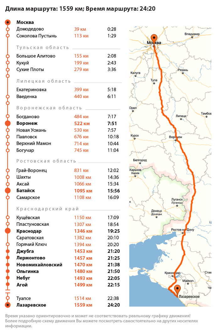 Схема маршрута Москва – Туапсе